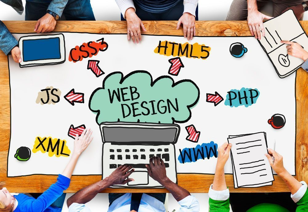 Seven Reasons Why Website Design Is So Important